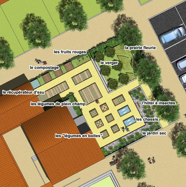 jardins pedagogiques
